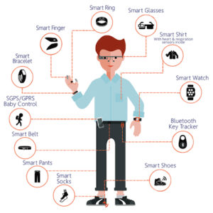 IoT and wearable technologies